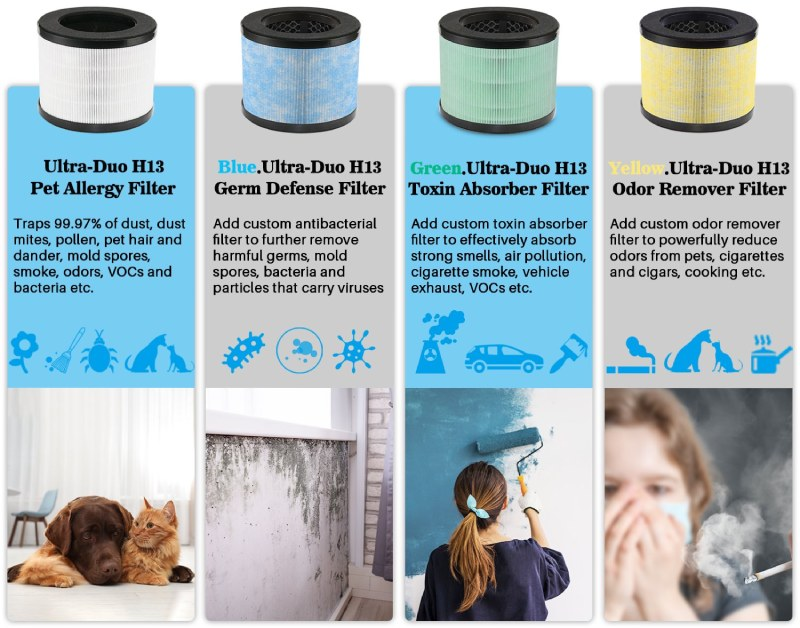 filter choices for okaysou air purifiers