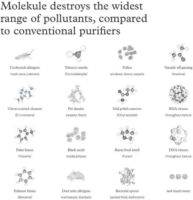 16 air pollutants that molekule completely destroys on a molecular level