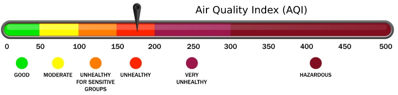 air quality index for good and bad air quality