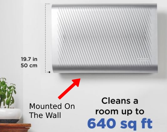 best air purifier that can be mounted on the wall