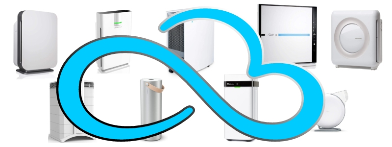 list of best air purifiers currently on the market
