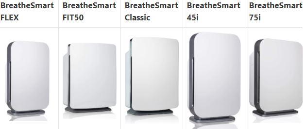 comparison of the best alen breathesmart air purifiers