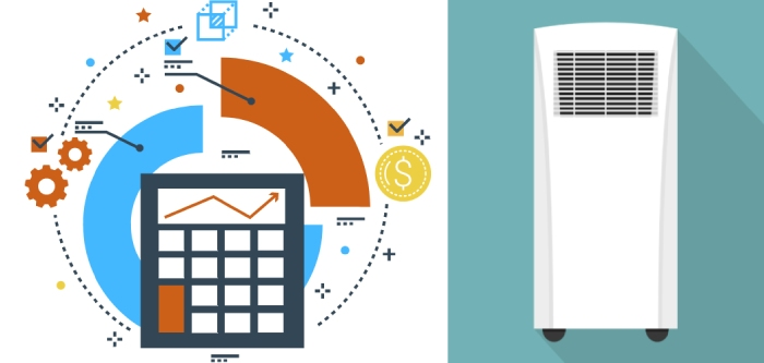 list of very cheap air conditioners on the market