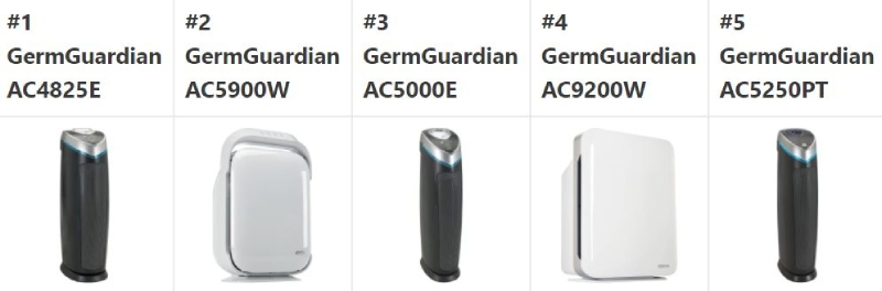 reviews of germguardian air cleaners with specification comparison