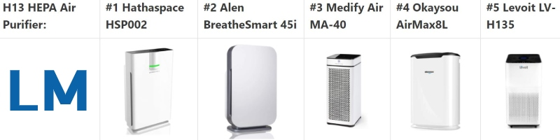head to head comparison of the best hepa based air purifiers with h13 hepa filters
