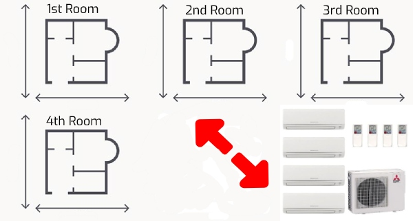 list of the best 4 zone mini split units for 4 rooms
