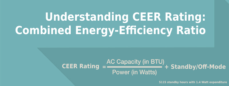 combined energy efficiency ratio for air conditioners explained