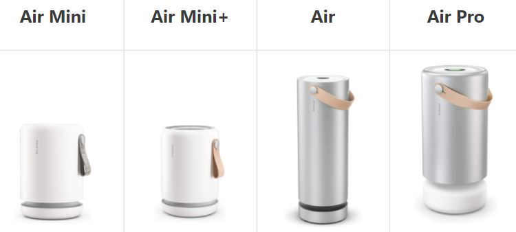 comparison of air mini, air mini plus, molekule air and air pro with reviews and ratings