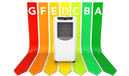 most efficient portable air conditioners with the lowest running electricity cost