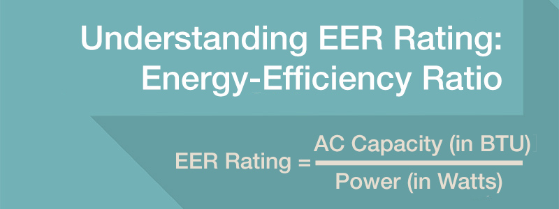 eer rating explain with capacity in btu divided by power input in watts