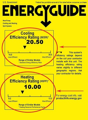 energy efficiency guide