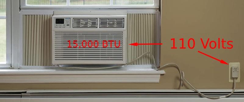 highest BTU 110V air conditioners