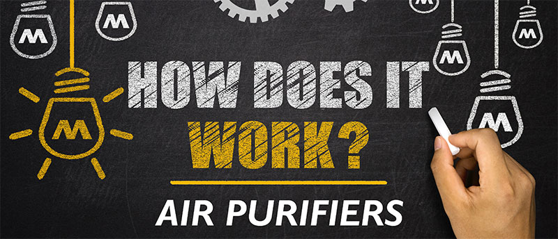 explaination of how air purifier work to clean air