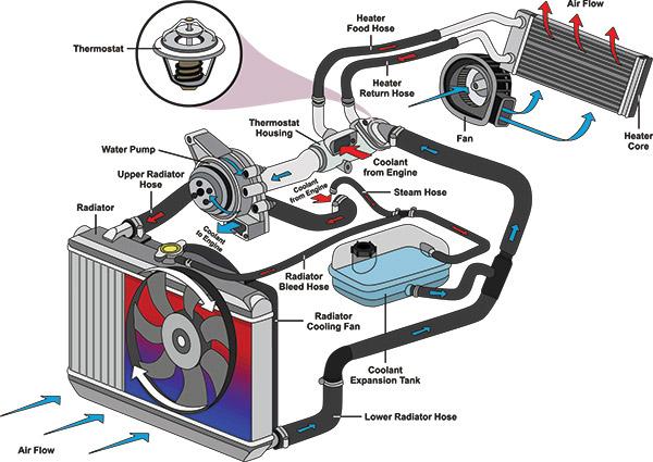 ventless air conditioner inner workings sketch