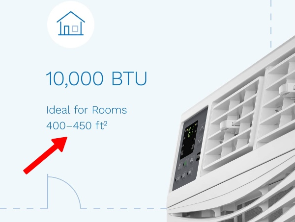 how many square feet can 10000 btu air conditioner cool