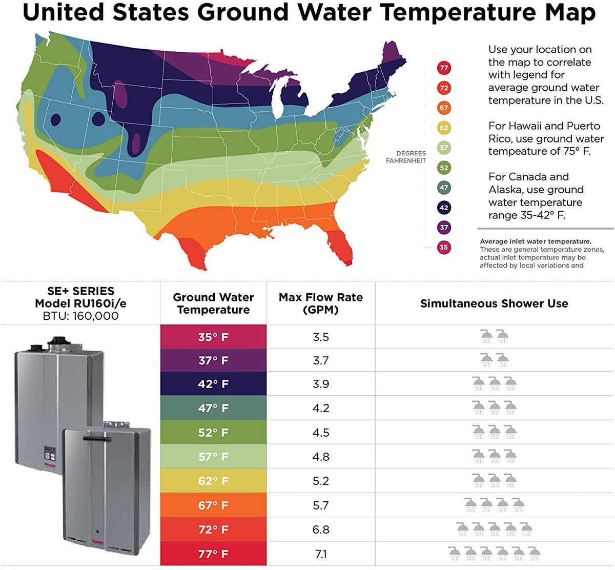 different ground water temperatures in order to calculate how big of an tankless water heater you need
