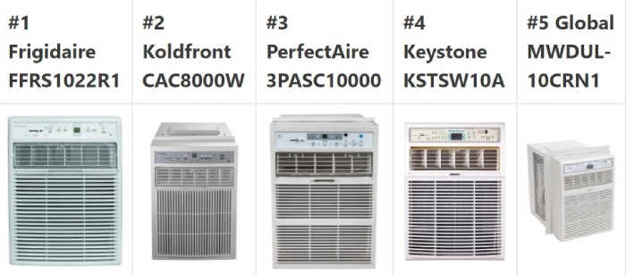 narrow window air conditioners that fit casement and vertical windows