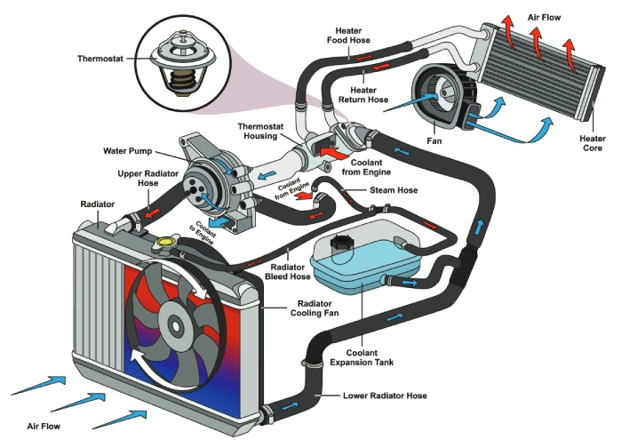 look inside a window air conditioner for large areas