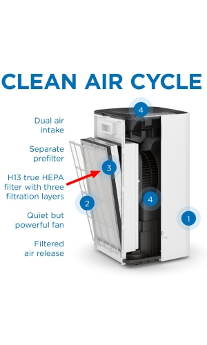 medify 112 air purifier with h13 hepa filter