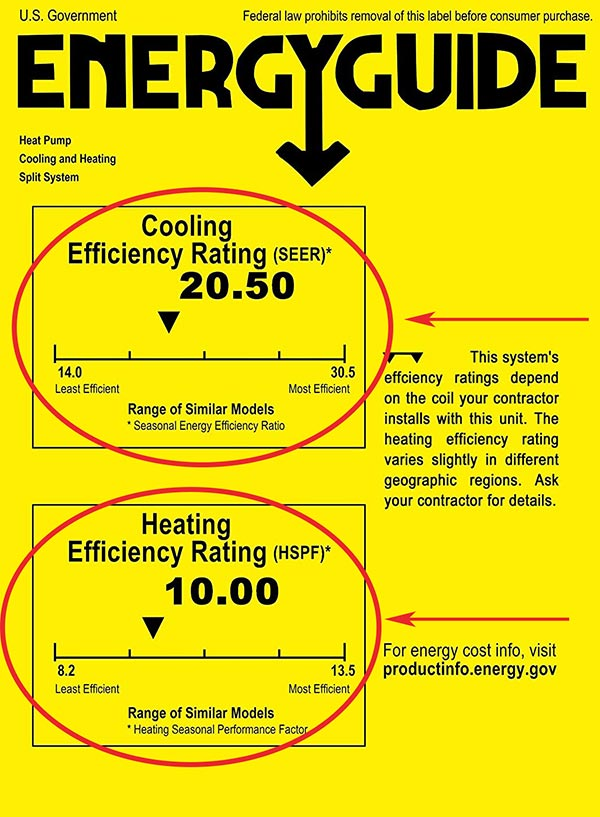 most energy efficient heat pump energy guide