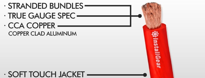 number one awg gauge wire size diameter and price per foot