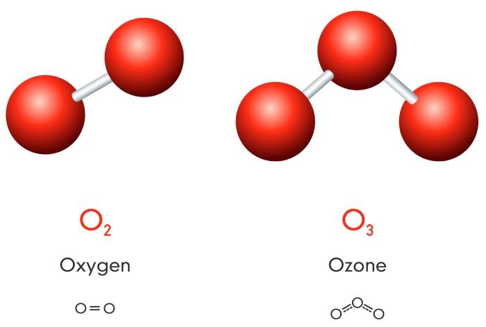 ozone molekule with 3 oxygen atoms vs oxygen with 2 oxygen atoms