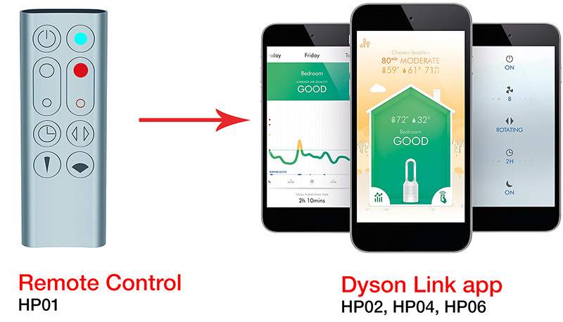 comparison of dyson remote control vs dyson link app to control dyson pure hot cool air purifiers