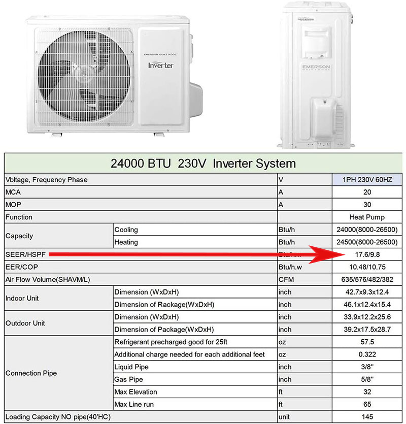 Air Conditioner Seer Rating Chart Calculator Comparison