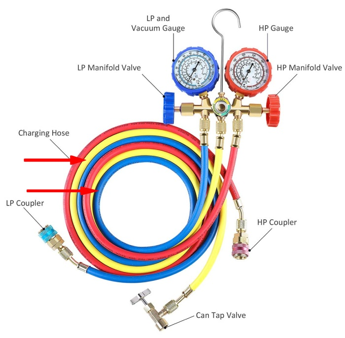 gauge set with described parts for recharging a window ac unit with blue, red and yellow lines