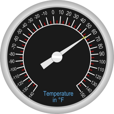 thermometer in fahrenheit