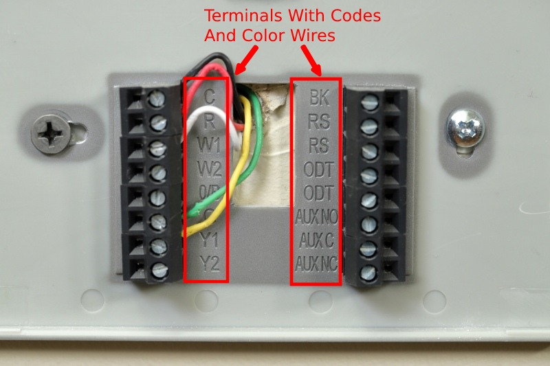 Thermostat Wiring: How To Wire Thermostat? (2,3,4,5 Wire Guide) | Hvac T Stat Wiring |  | LearnMetrics