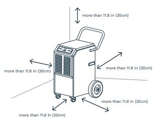where to place a commerical dehumidifier