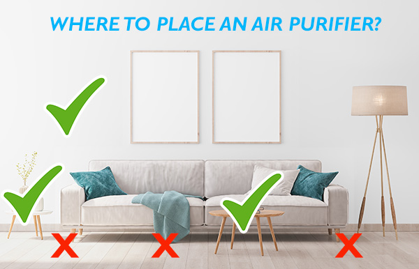 where should i put an air purifier in a room