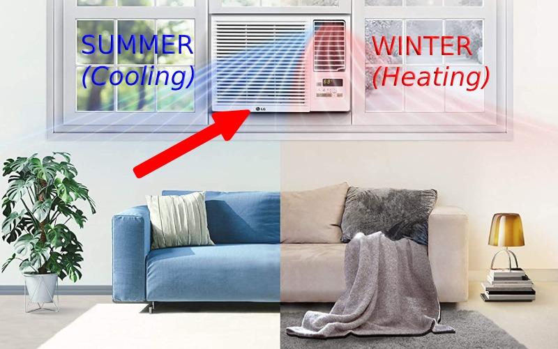 window ac heater combo