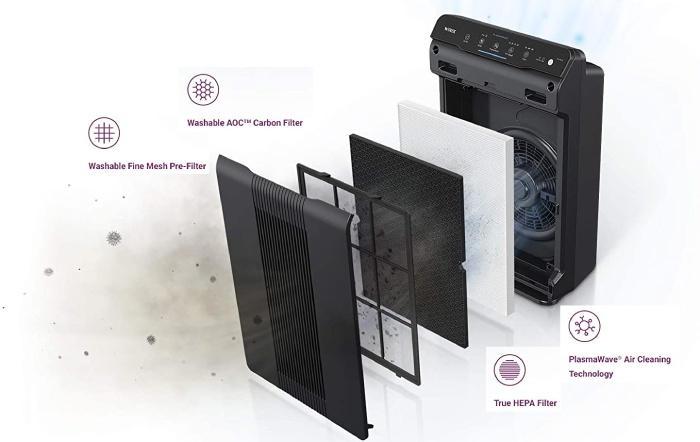 4 stage filtration system with hepa filter, plasmawave filter, activated carbon aoc filter and prefilter of winix 5500-2 air purifier